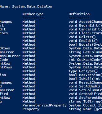 PowerShell] Using  Contains with System Data DataRow – No