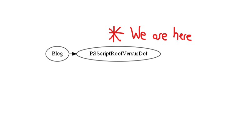 Dot Sourcing with PSScriptRoot